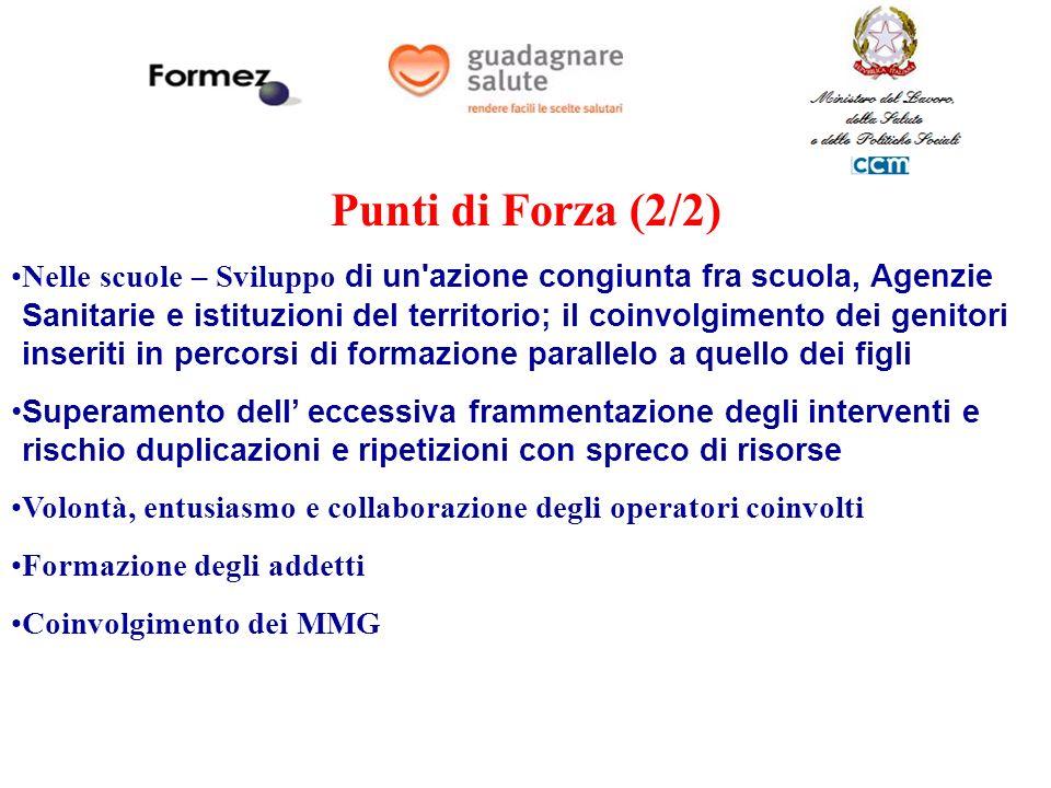 Punti di Forza (2/2) Nelle scuole – Sviluppo di un'azione congiunta fra scuola, Agenzie Sanitarie e istituzioni del territorio; il coinvolgimento dei