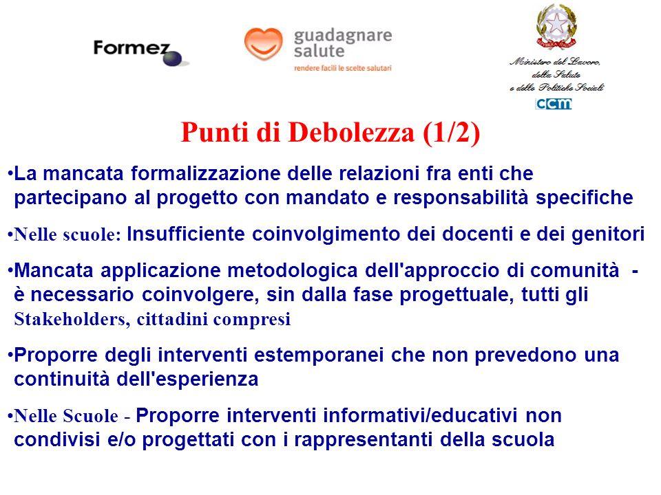 Punti di Debolezza (1/2) La mancata formalizzazione delle relazioni fra enti che partecipano al progetto con mandato e responsabilità specifiche Nelle