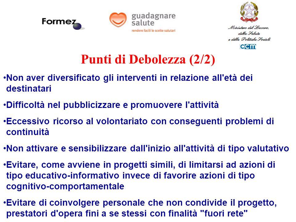Punti di Debolezza (2/2) Non aver diversificato gli interventi in relazione all'età dei destinatari Difficoltà nel pubblicizzare e promuovere l'attivi
