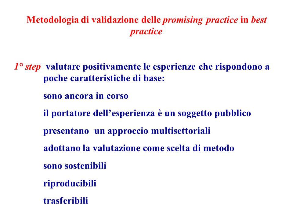 Metodologia di validazione delle promising practice in best practice 1° step valutare positivamente le esperienze che rispondono a poche caratteristic