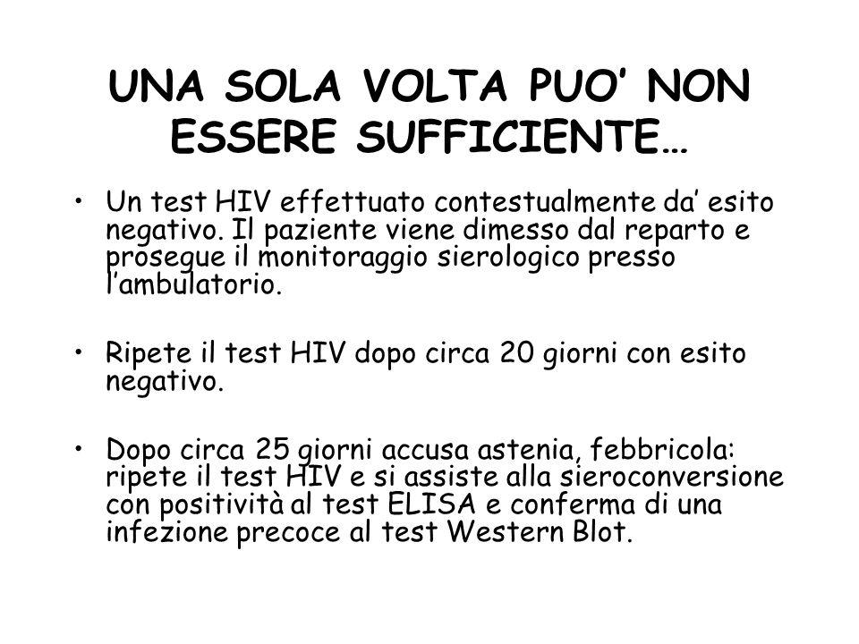 UNA SOLA VOLTA PUO NON ESSERE SUFFICIENTE… Un test HIV effettuato contestualmente da esito negativo.