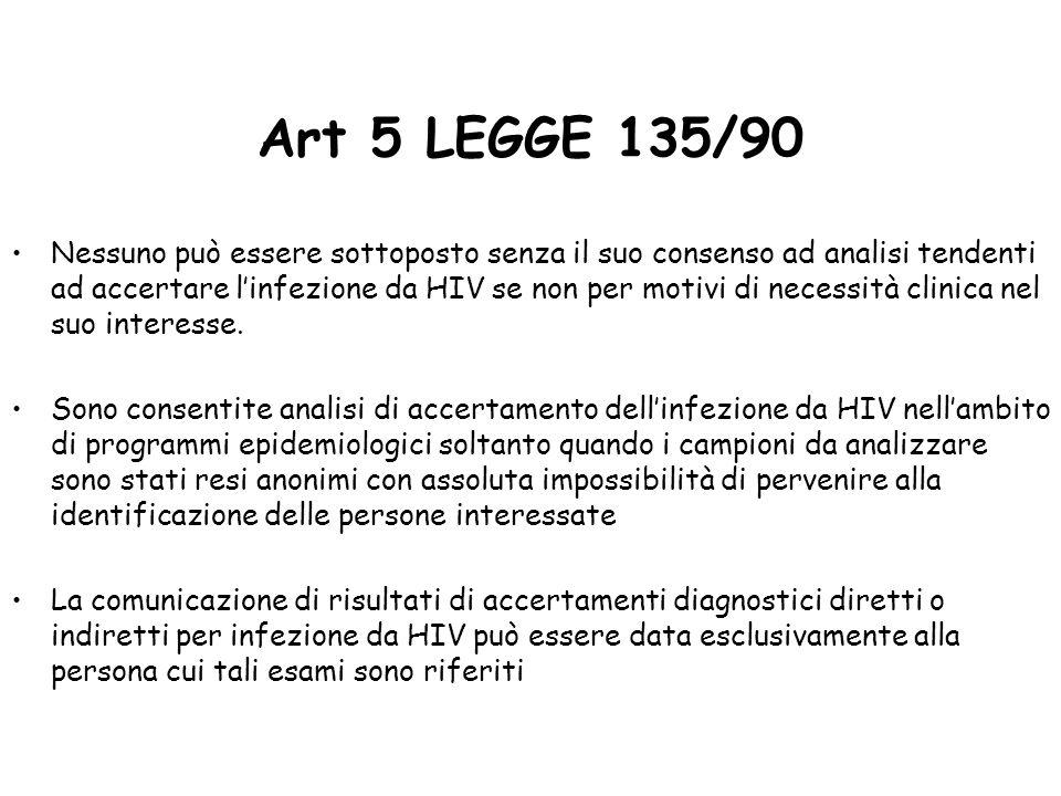 Art 5 LEGGE 135/90 Nessuno può essere sottoposto senza il suo consenso ad analisi tendenti ad accertare linfezione da HIV se non per motivi di necessità clinica nel suo interesse.