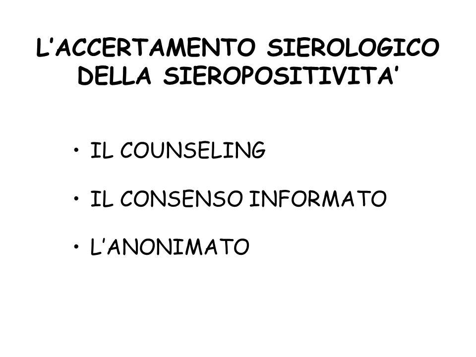 LACCERTAMENTO SIEROLOGICO DELLA SIEROPOSITIVITA IL COUNSELING IL CONSENSO INFORMATO LANONIMATO