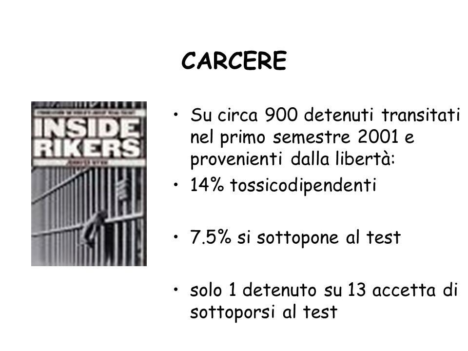CARCERE Su circa 900 detenuti transitati nel primo semestre 2001 e provenienti dalla libertà: 14% tossicodipendenti 7.5% si sottopone al test solo 1 detenuto su 13 accetta di sottoporsi al test