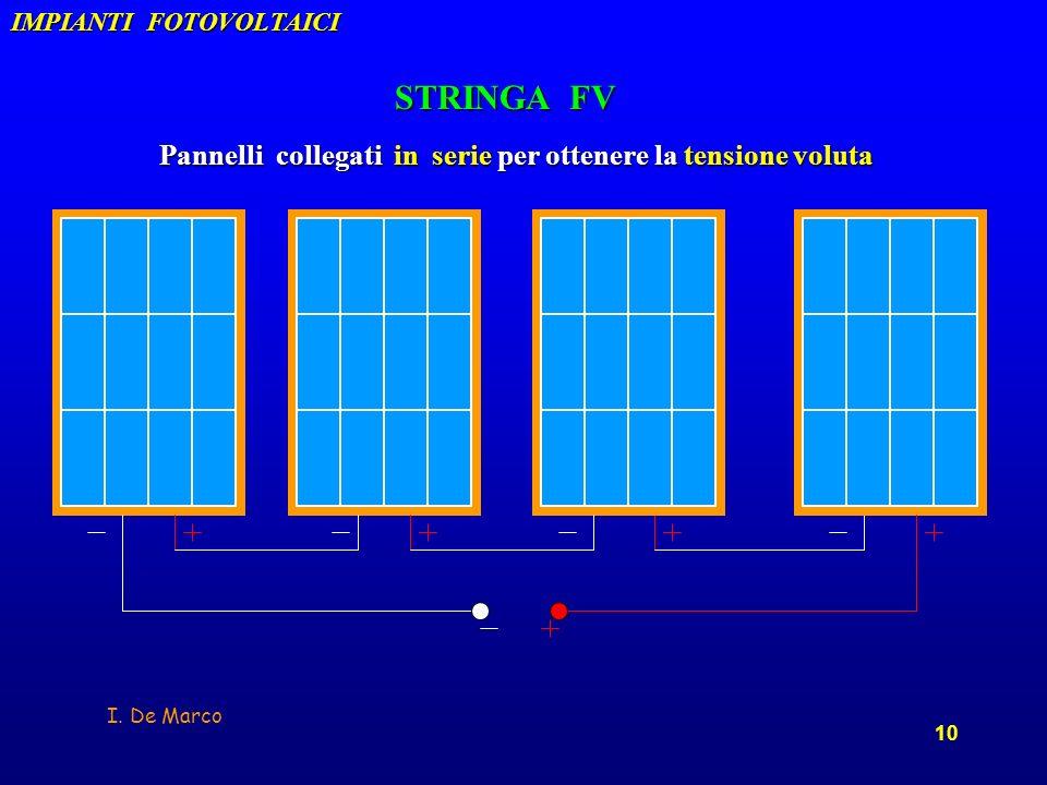 I. De Marco 10 STRINGA FV Pannelli collegati in serie per ottenere la tensione voluta IMPIANTI FOTOVOLTAICI
