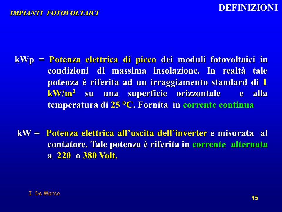 I. De Marco 15 kWp = Potenza elettrica di picco dei moduli fotovoltaici in condizioni di massima insolazione. In realtà tale potenza è riferita ad un