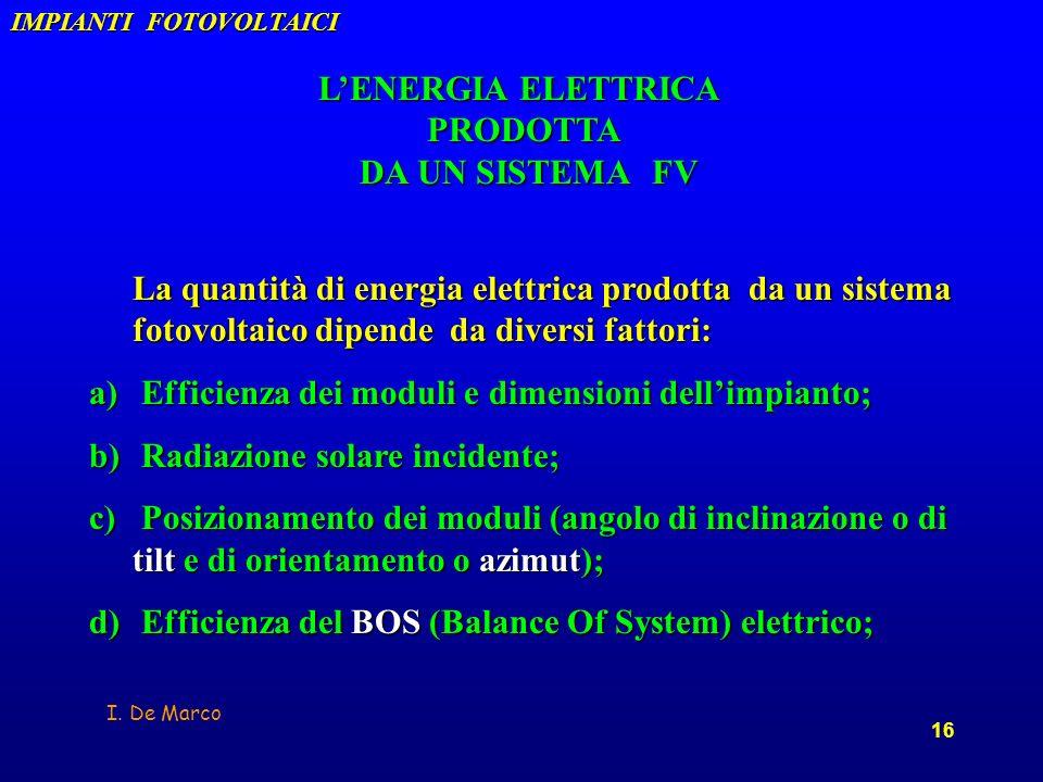 I. De Marco 16 IMPIANTI FOTOVOLTAICI LENERGIA ELETTRICA PRODOTTA DA UN SISTEMA FV DA UN SISTEMA FV La quantità di energia elettrica prodotta da un sis