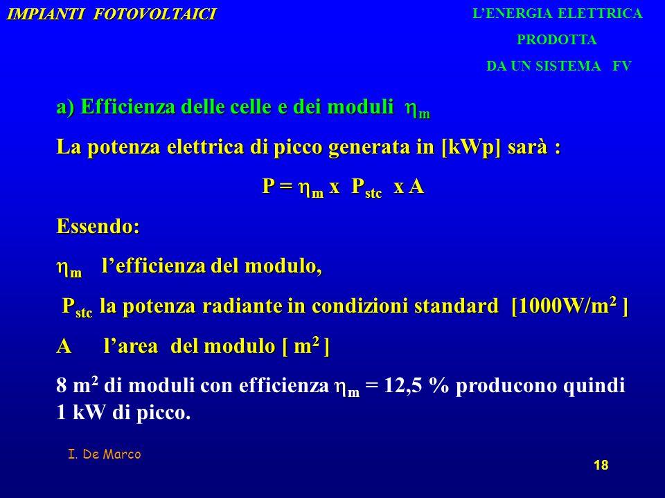 I. De Marco 18 IMPIANTI FOTOVOLTAICI a) Efficienza delle celle e dei moduli m La potenza elettrica di picco generata in [kWp] sarà : P = m x P stc x A