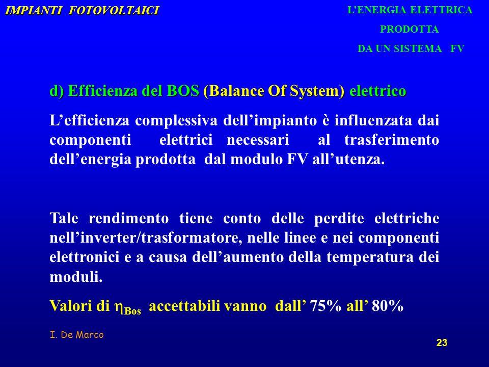I. De Marco 23 IMPIANTI FOTOVOLTAICI d) Efficienza del BOS (Balance Of System) elettrico Lefficienza complessiva dellimpianto è influenzata dai compon