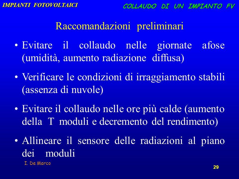 I. De Marco 29 COLLAUDO DI UN IMPIANTO FV Raccomandazioni preliminari Evitare il collaudo nelle giornate afose (umidità, aumento radiazione diffusa) V