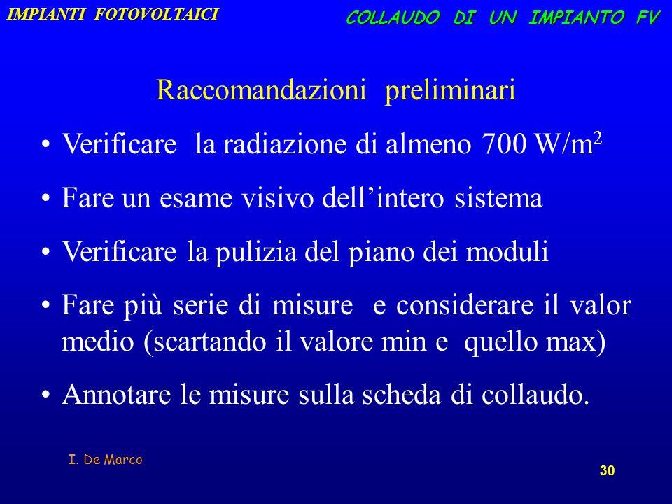 I. De Marco 30 COLLAUDO DI UN IMPIANTO FV Raccomandazioni preliminari Verificare la radiazione di almeno 700 W/m 2 Fare un esame visivo dellintero sis