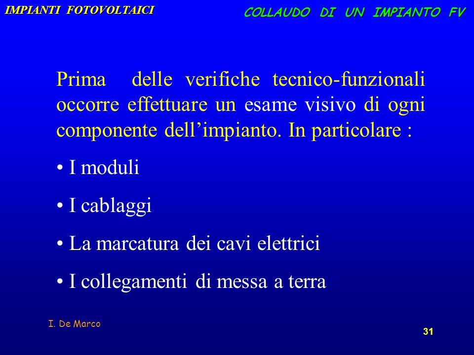 I. De Marco 31 COLLAUDO DI UN IMPIANTO FV Prima delle verifiche tecnico-funzionali occorre effettuare un esame visivo di ogni componente dellimpianto.