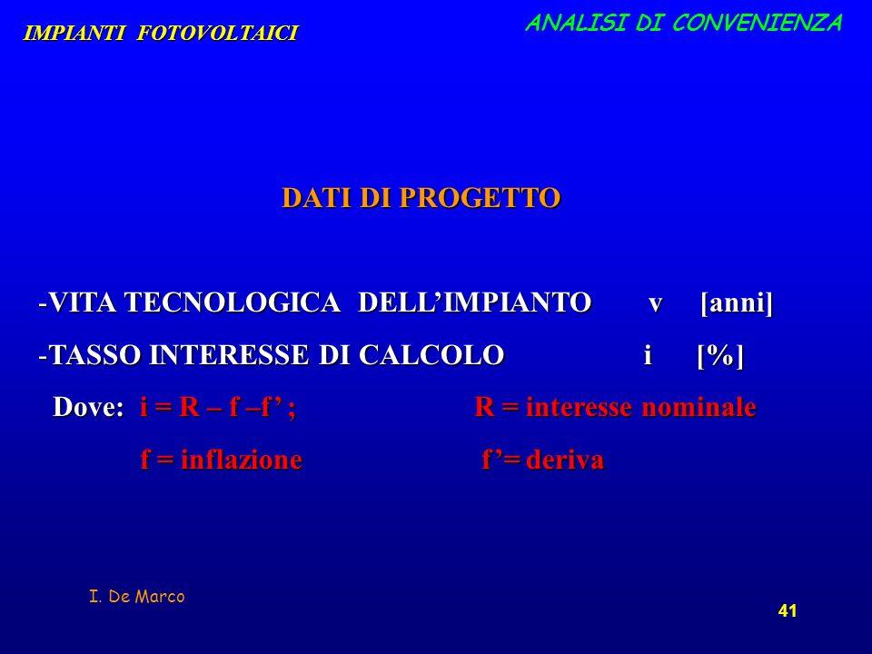 I. De Marco 41 ANALISI DI CONVENIENZA DATI DI PROGETTO -VITA TECNOLOGICA DELLIMPIANTOv [anni] -TASSO INTERESSE DI CALCOLO i [%] Dove: i = R – f –f ; R