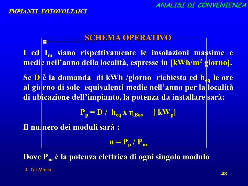 I. De Marco 43 SCHEMA OPERATIVO I ed I m siano rispettivamente le insolazioni massime e medie nellanno della località, espresse in [kWh/m 2 giorno]. S