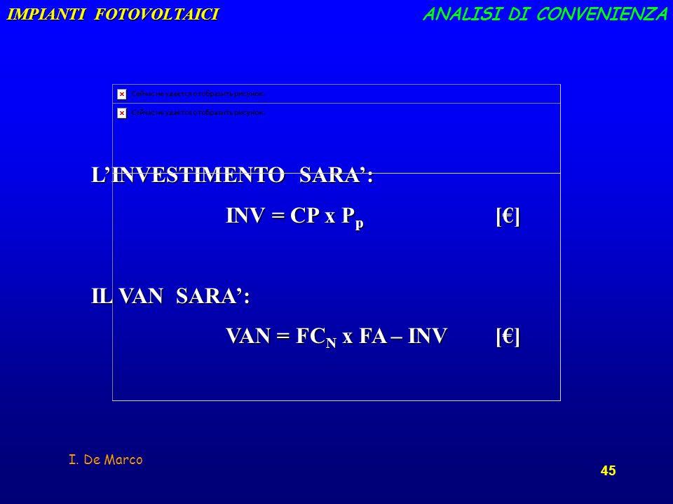 I. De Marco 45 LINVESTIMENTO SARA: INV = CP x P p [] IL VAN SARA: VAN = FC N x FA – INV[] IMPIANTI FOTOVOLTAICI ANALISI DI CONVENIENZA