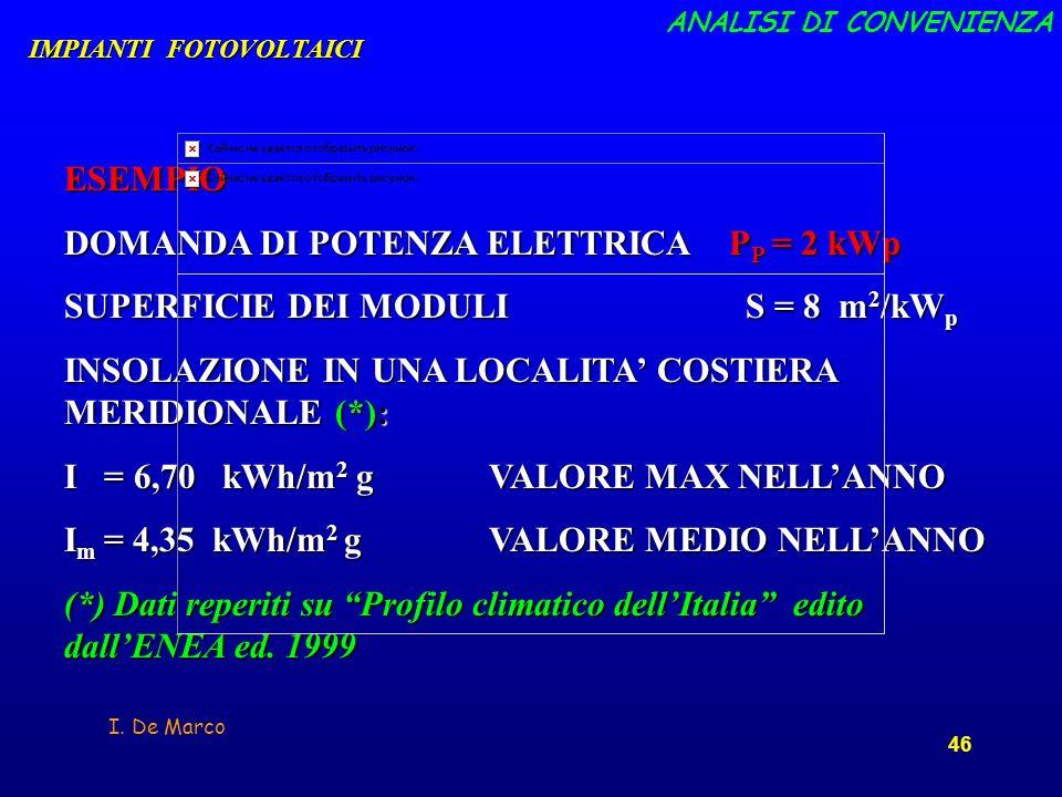 I. De Marco 46 ESEMPIO DOMANDA DI POTENZA ELETTRICA P P = 2 kWp SUPERFICIE DEI MODULI S = 8 m 2 /kW p INSOLAZIONE IN UNA LOCALITA COSTIERA MERIDIONALE
