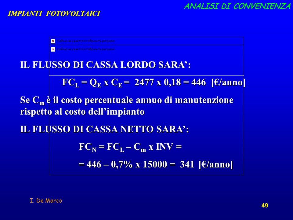 I. De Marco 49 IL FLUSSO DI CASSA LORDO SARA: FC L = Q E x C E = 2477 x 0,18 = 446 [/anno] Se C m è il costo percentuale annuo di manutenzione rispett