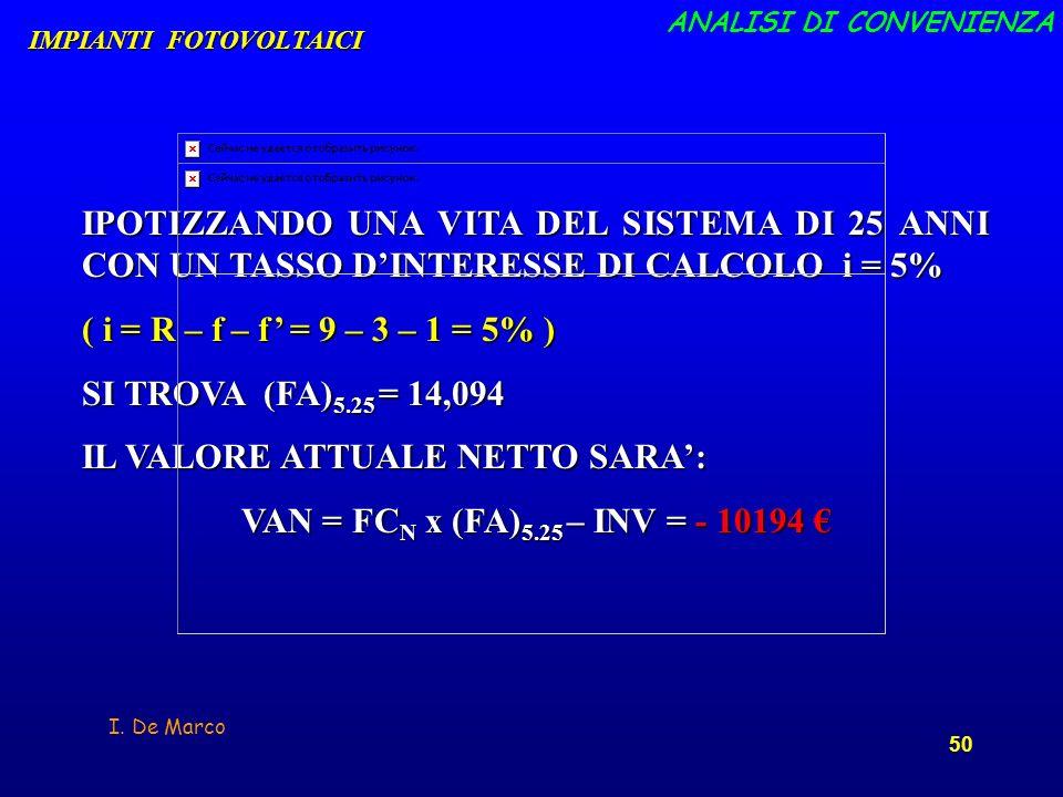 I. De Marco 50 IPOTIZZANDO UNA VITA DEL SISTEMA DI 25 ANNI CON UN TASSO DINTERESSE DI CALCOLO i = 5% ( i = R – f – f = 9 – 3 – 1 = 5% ) SI TROVA (FA)