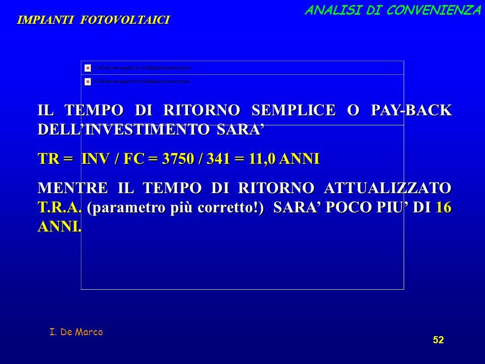I. De Marco 52 IL TEMPO DI RITORNO SEMPLICE O PAY-BACK DELLINVESTIMENTO SARA TR = INV / FC = 3750 / 341 = 11,0 ANNI MENTRE IL TEMPO DI RITORNO ATTUALI