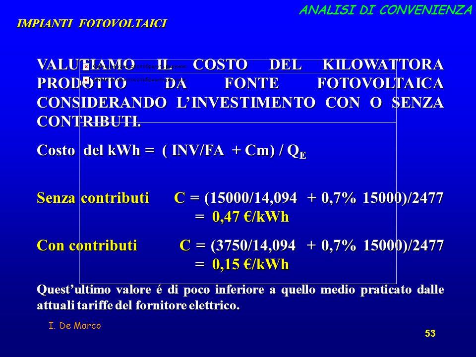 I. De Marco 53 VALUTIAMO IL COSTO DEL KILOWATTORA PRODOTTO DA FONTE FOTOVOLTAICA CONSIDERANDO LINVESTIMENTO CON O SENZA CONTRIBUTI. Costo del kWh = (