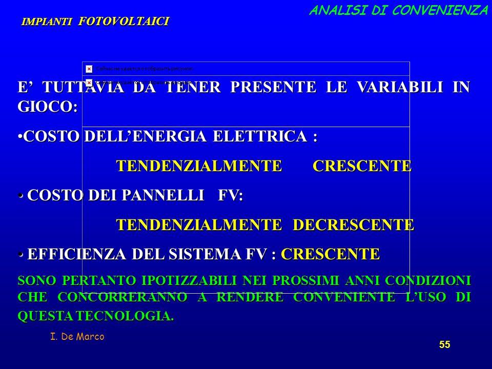 I. De Marco 55 E TUTTAVIA DA TENER PRESENTE LE VARIABILI IN GIOCO: COSTO DELLENERGIA ELETTRICA :COSTO DELLENERGIA ELETTRICA : TENDENZIALMENTECRESCENTE