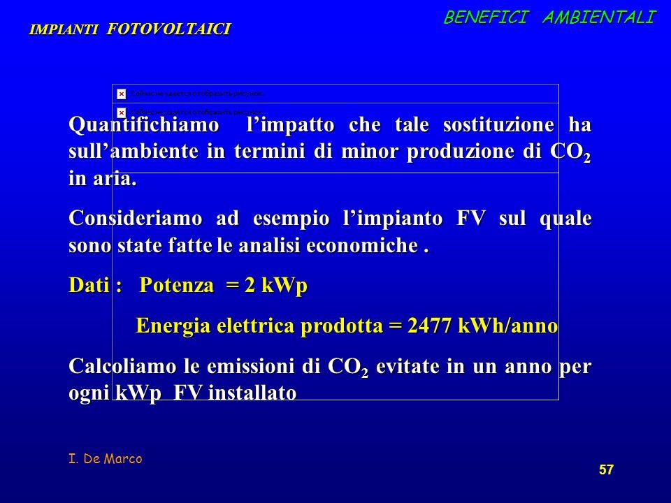 I. De Marco 57 BENEFICI AMBIENTALI Quantifichiamo limpatto che tale sostituzione ha sullambiente in termini di minor produzione di CO 2 in aria. Consi