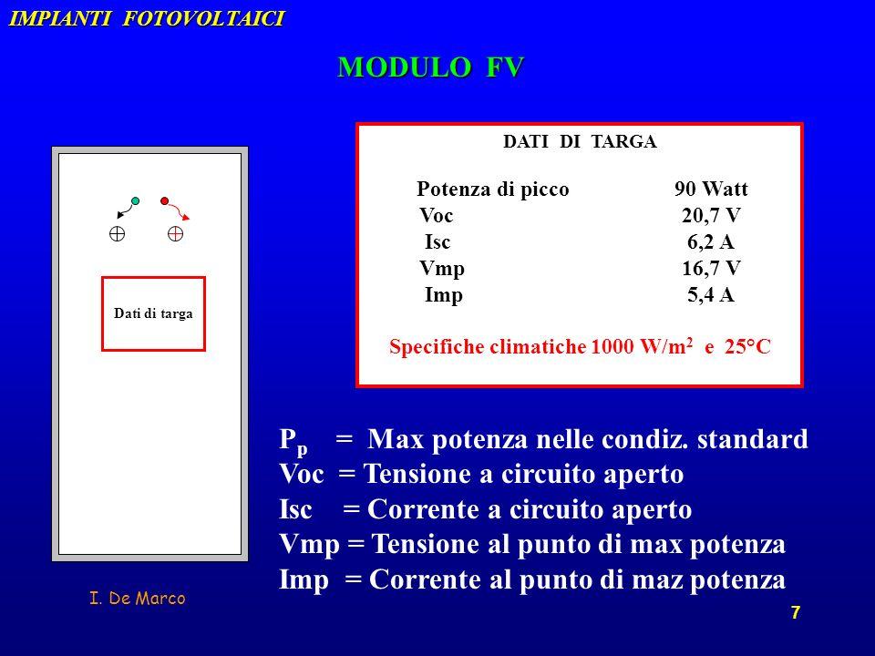 I. De Marco 7 P p = Max potenza nelle condiz. standard Voc = Tensione a circuito aperto Isc = Corrente a circuito aperto Vmp = Tensione al punto di ma