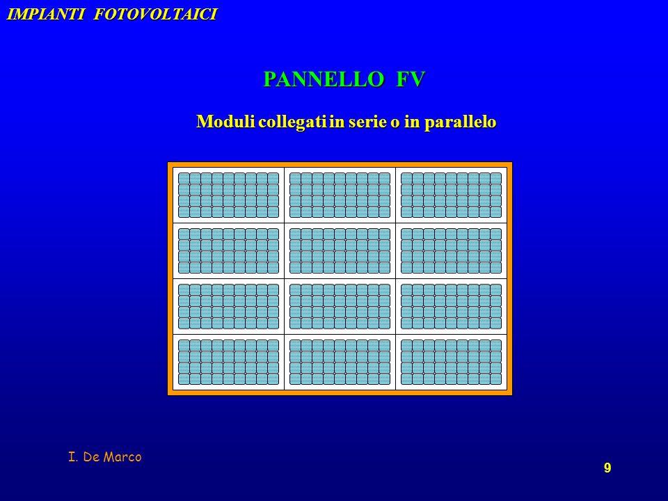 I. De Marco 9 PANNELLO FV Moduli collegati in serie o in parallelo IMPIANTI FOTOVOLTAICI