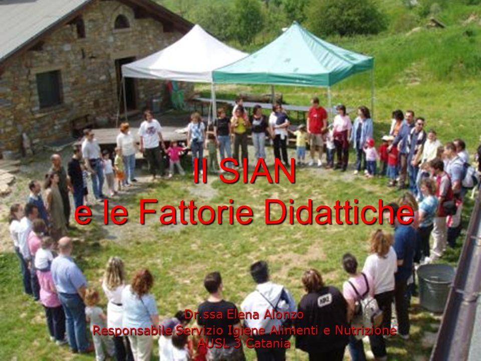 Il SIAN e le Fattorie Didattiche Dr.ssa Elena Alonzo Responsabile Servizio Igiene Alimenti e Nutrizione AUSL 3 Catania
