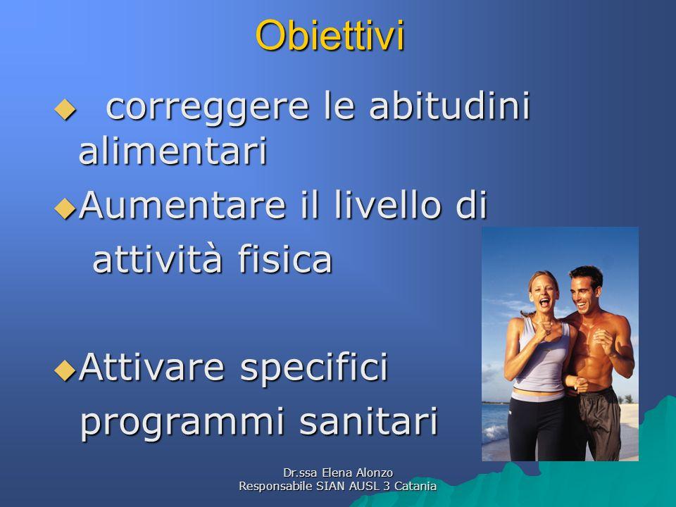 Dr.ssa Elena Alonzo Responsabile SIAN AUSL 3 Catania