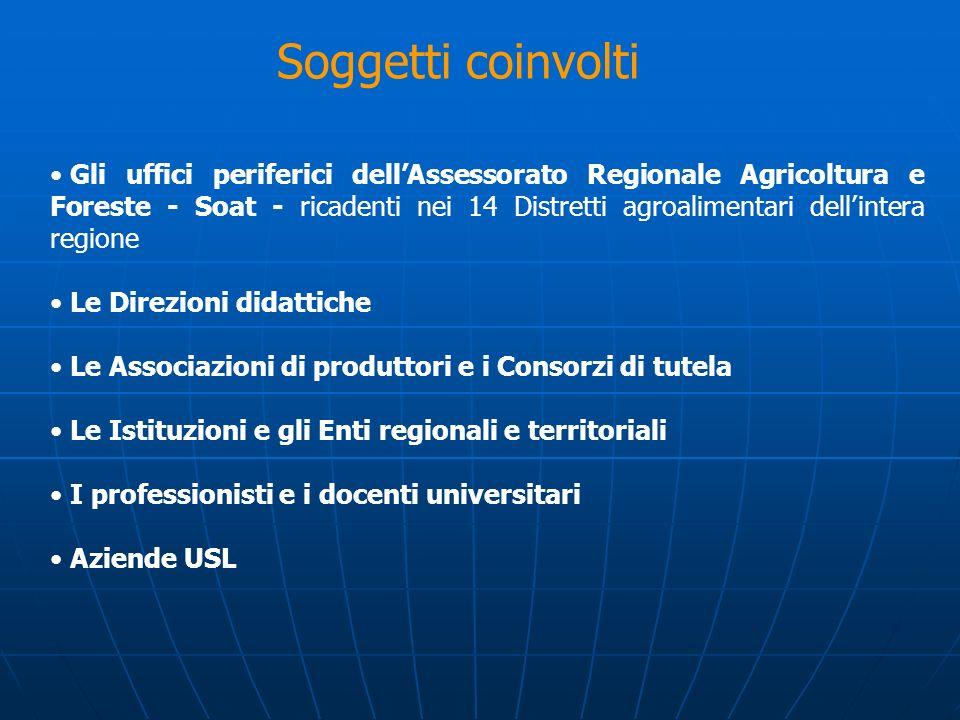 Gli uffici periferici dellAssessorato Regionale Agricoltura e Foreste - Soat - ricadenti nei 14 Distretti agroalimentari dellintera regione Le Direzio