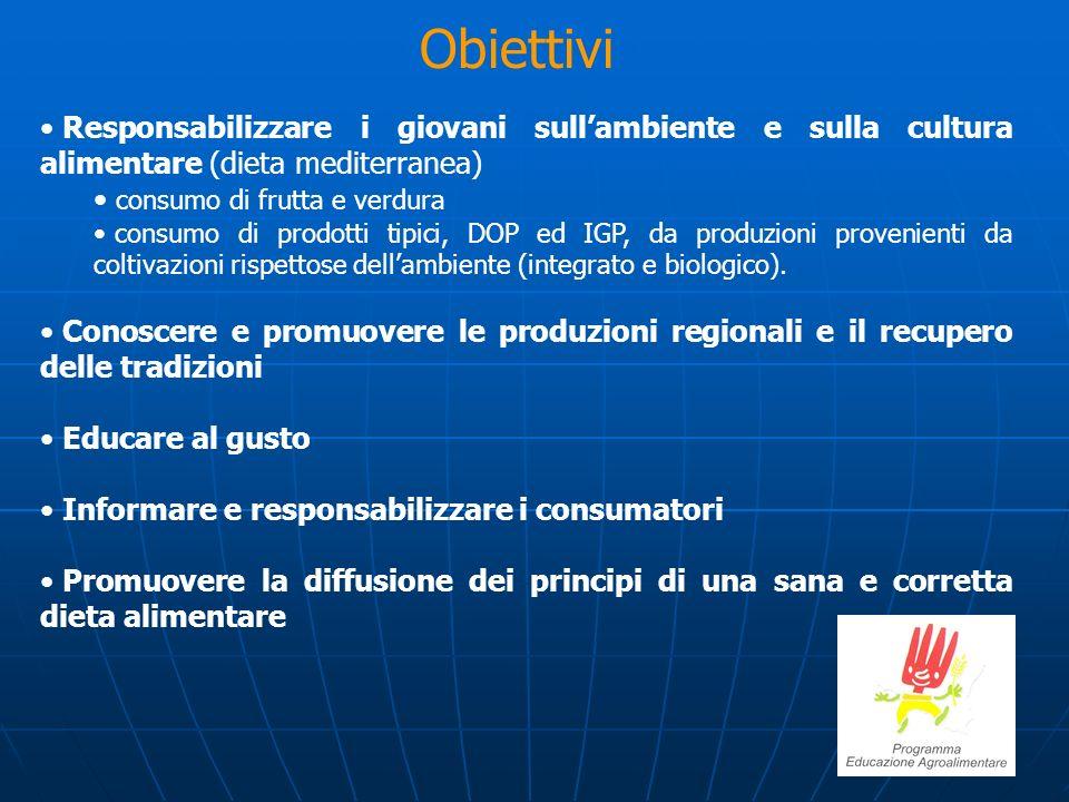 Responsabilizzare i giovani sullambiente e sulla cultura alimentare (dieta mediterranea) consumo di frutta e verdura consumo di prodotti tipici, DOP e