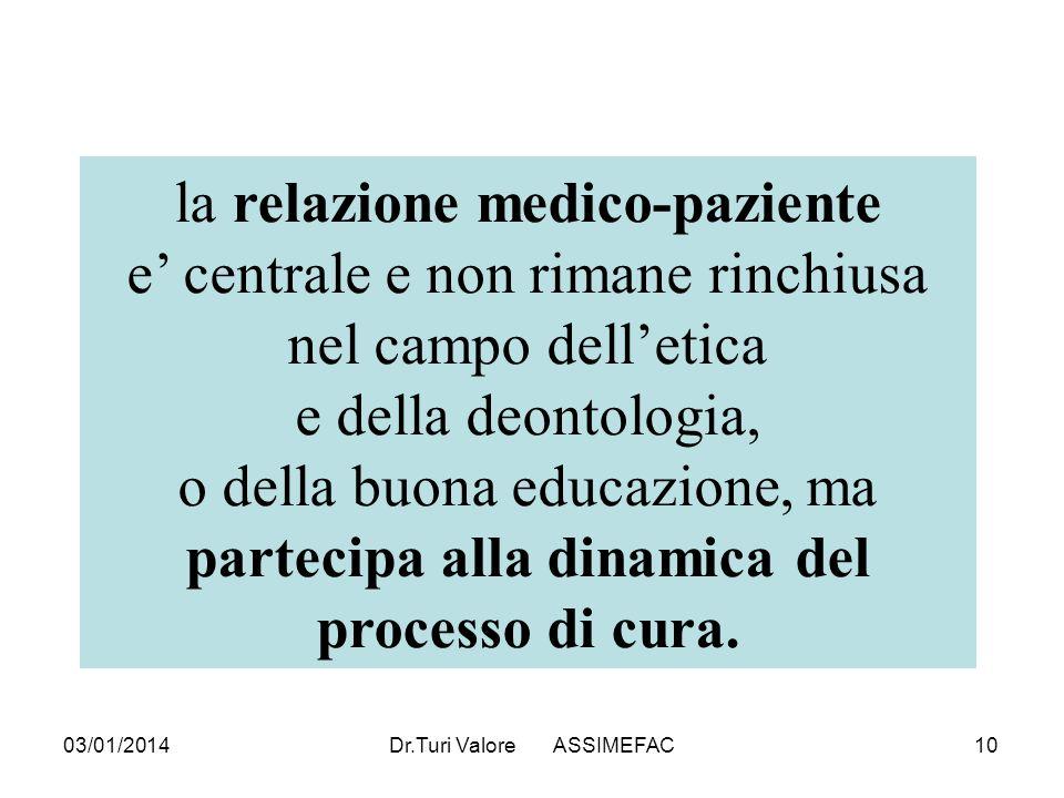 03/01/2014Dr.Turi Valore ASSIMEFAC10 la relazione medico-paziente e centrale e non rimane rinchiusa nel campo delletica e della deontologia, o della buona educazione, ma partecipa alla dinamica del processo di cura.