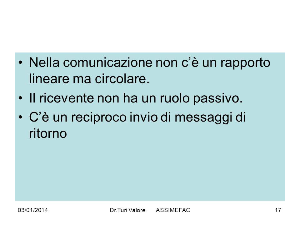 03/01/2014Dr.Turi Valore ASSIMEFAC17 Nella comunicazione non cè un rapporto lineare ma circolare.