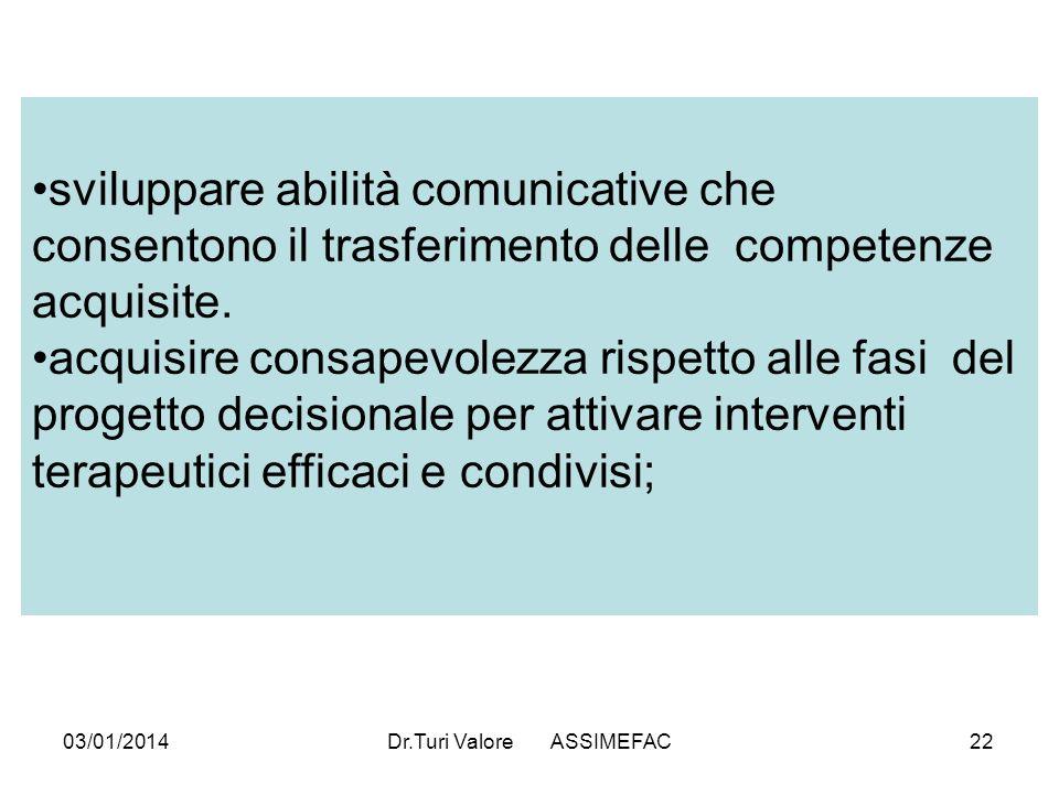 03/01/2014Dr.Turi Valore ASSIMEFAC22 sviluppare abilità comunicative che consentono il trasferimento delle competenze acquisite.