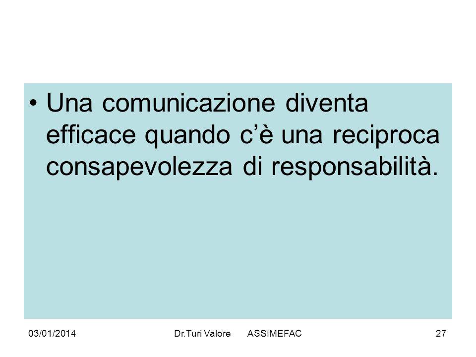 03/01/2014Dr.Turi Valore ASSIMEFAC27 Una comunicazione diventa efficace quando cè una reciproca consapevolezza di responsabilità.