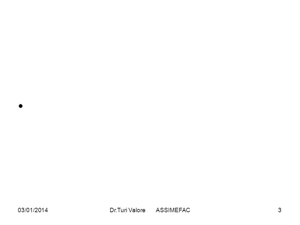 03/01/2014Dr.Turi Valore ASSIMEFAC14 MedicoPaziente Difficoltà comunicativa Difficoltà interpretativa Livelli di incomprensione medico-paziente: Livelli di incomprensione medico-paziente: difficoltà nella comunicazione di fenomeni che difficoltà nella comunicazione di fenomeni che avvengono in uno spazio privato, interiore.