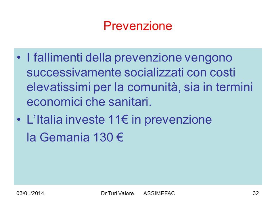 03/01/2014Dr.Turi Valore ASSIMEFAC32 Prevenzione I fallimenti della prevenzione vengono successivamente socializzati con costi elevatissimi per la comunità, sia in termini economici che sanitari.