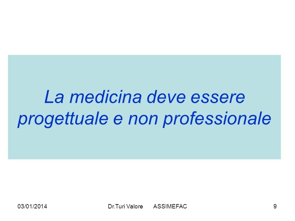 03/01/2014Dr.Turi Valore ASSIMEFAC9 La medicina deve essere progettuale e non professionale