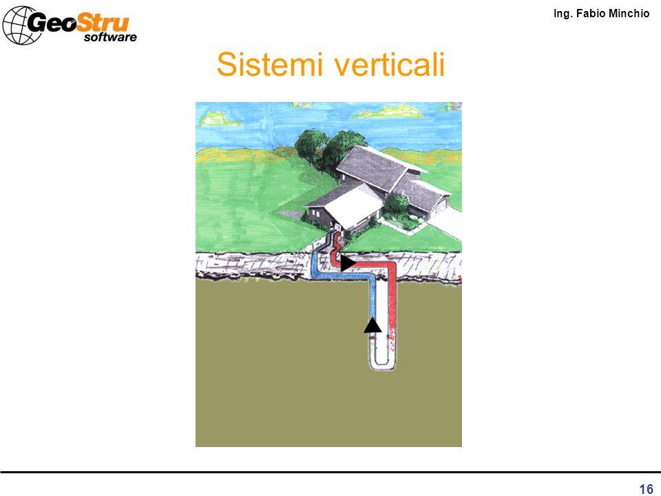 Ing. Fabio Minchio 15 Sistemi verticali Si tratta di scambiatori installati allinterno di perfori della profondità di 50-100 m, con installazioni che