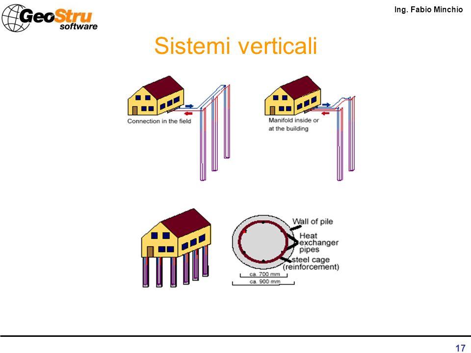 Ing. Fabio Minchio 16 Sistemi verticali