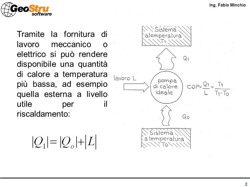 Ing. Fabio Minchio 1 Pompe di calore Macchine termiche che permettono di innalzare il livello di temperatura dellenergia dellenergia disponibile a più