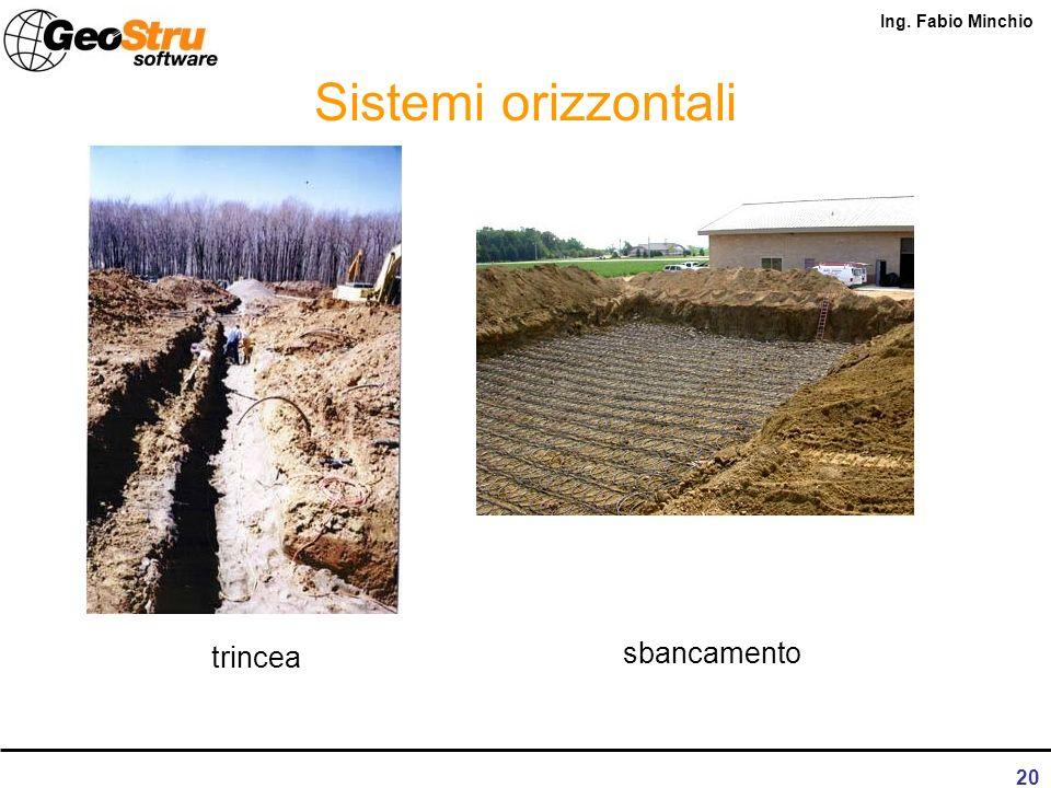 Ing. Fabio Minchio 19 Sistemi verticali