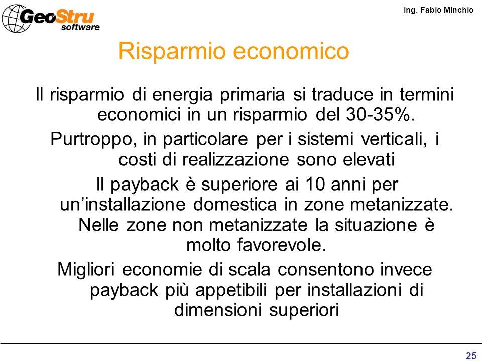 Ing. Fabio Minchio 24 Risparmio energetico Pompa di calore geotermica con sonde verticali COP = 4 4 kWh (energia alledificio) 3 kWh (energia dal terre