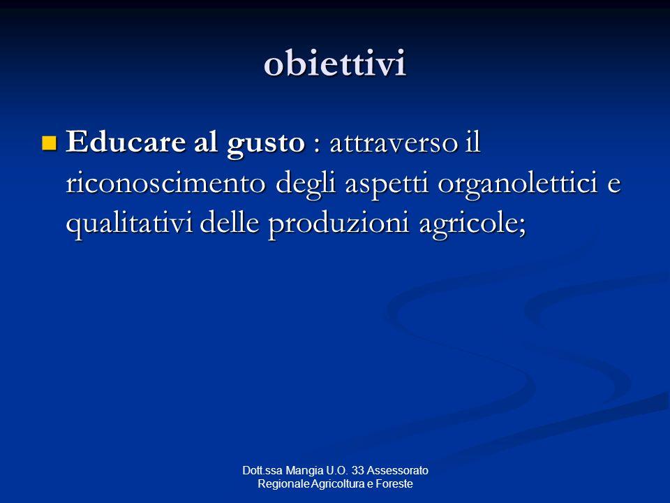 Dott.ssa Mangia U.O. 33 Assessorato Regionale Agricoltura e Foreste obiettivi Educare al gusto : attraverso il riconoscimento degli aspetti organolett