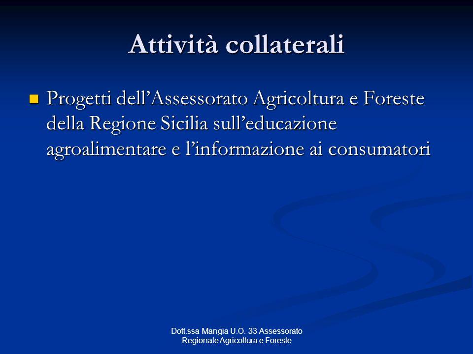 Dott.ssa Mangia U.O. 33 Assessorato Regionale Agricoltura e Foreste Attività collaterali Progetti dellAssessorato Agricoltura e Foreste della Regione