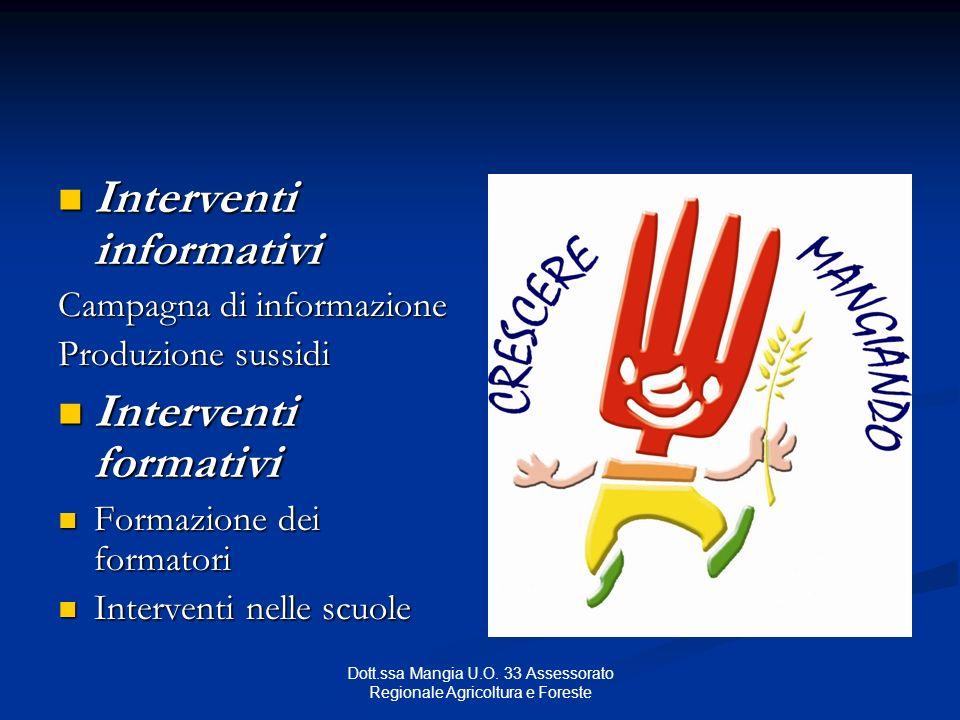 Dott.ssa Mangia U.O. 33 Assessorato Regionale Agricoltura e Foreste Interventi informativi Interventi informativi Campagna di informazione Produzione