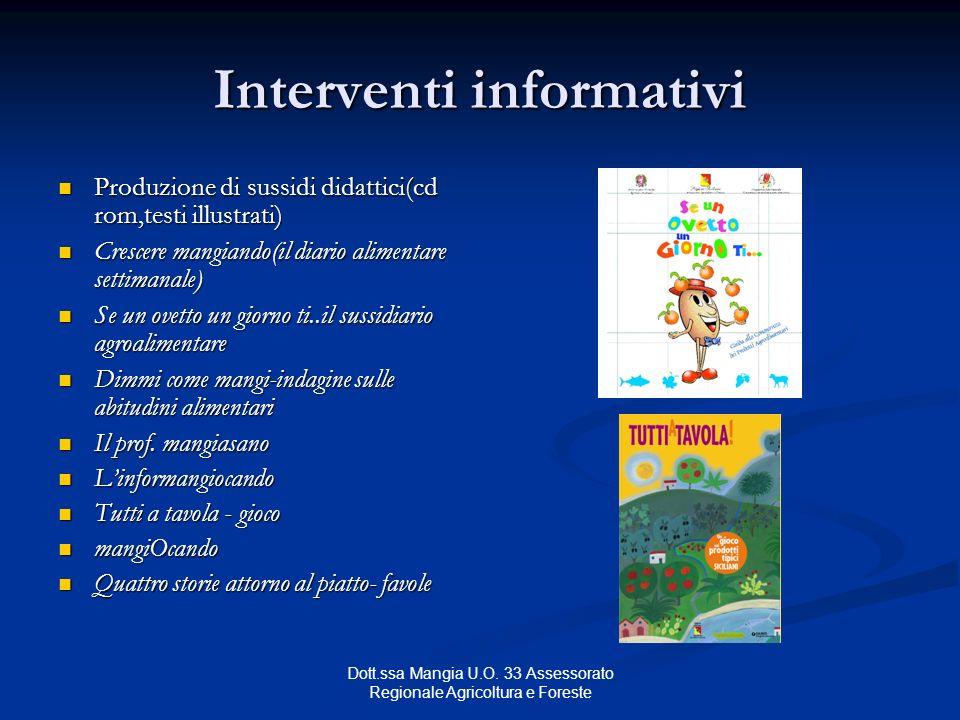 Dott.ssa Mangia U.O. 33 Assessorato Regionale Agricoltura e Foreste Interventi informativi Produzione di sussidi didattici(cd rom,testi illustrati) Pr
