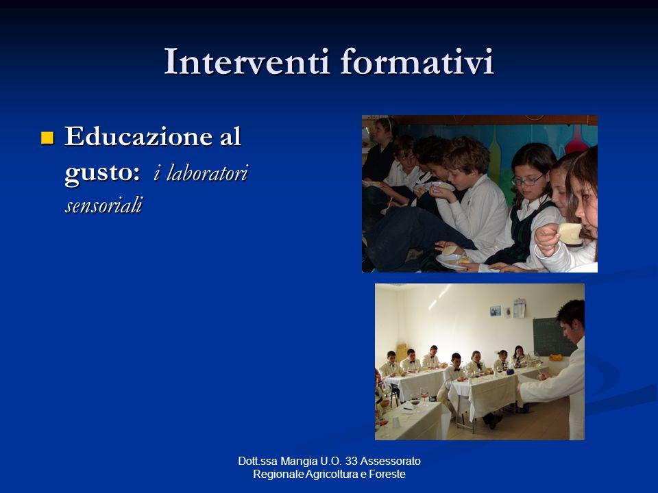 Dott.ssa Mangia U.O. 33 Assessorato Regionale Agricoltura e Foreste Interventi formativi Educazione al gusto: i laboratori sensoriali Educazione al gu