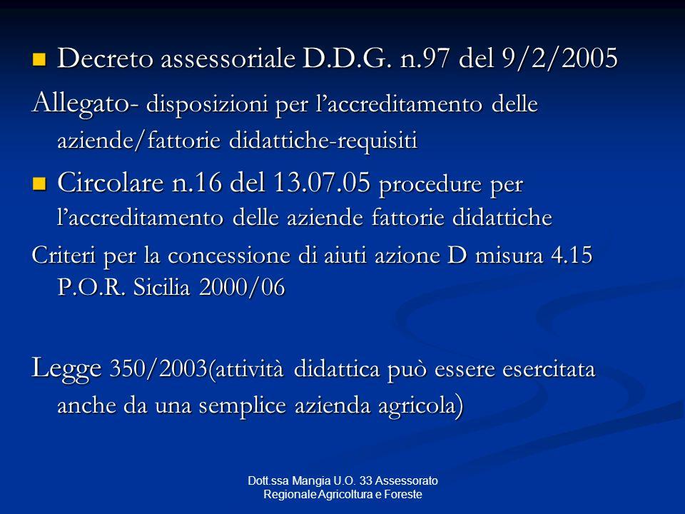 Dott.ssa Mangia U.O. 33 Assessorato Regionale Agricoltura e Foreste Decreto assessoriale D.D.G. n.97 del 9/2/2005 Decreto assessoriale D.D.G. n.97 del